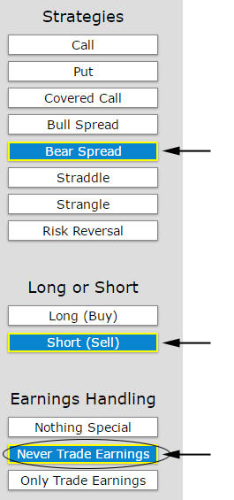 put spread avoid earnings set up