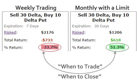 Arista stock options
