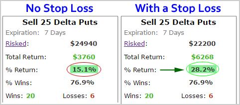 Celgene stock options