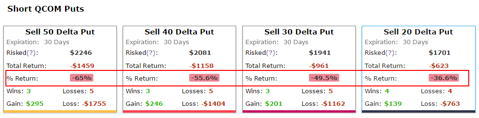 Options trade date