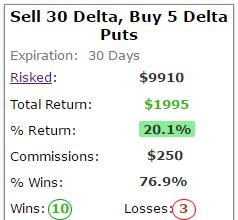 How do starbucks stock options work
