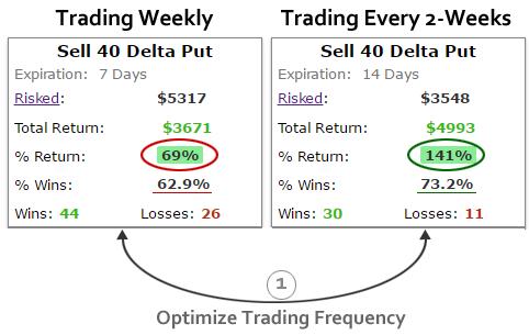 Ph option and trading inc