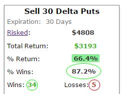 Option trading edge