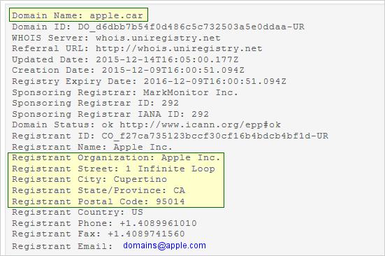Capital Market Laboratories — The Secret is Out: The Apple ...