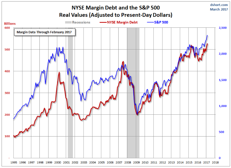 margin_debt.PNG