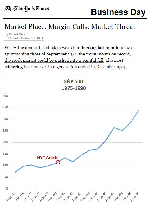 margindebt_NYT.PNG