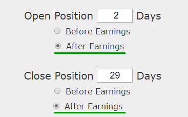 Intelligent options trading right after earnings in blueprint we can examine this intelligent approach objectively with a custom option back test here is our earnings set up malvernweather Image collections