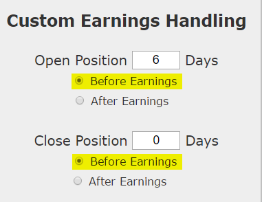 How to trade options before earnings