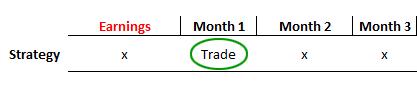 setup_post_earnings_timing.PNG