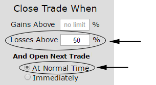 How to trade apple options