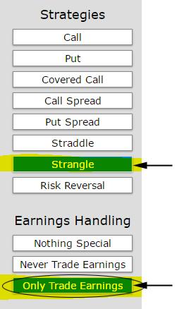 Trading strategy earnings history